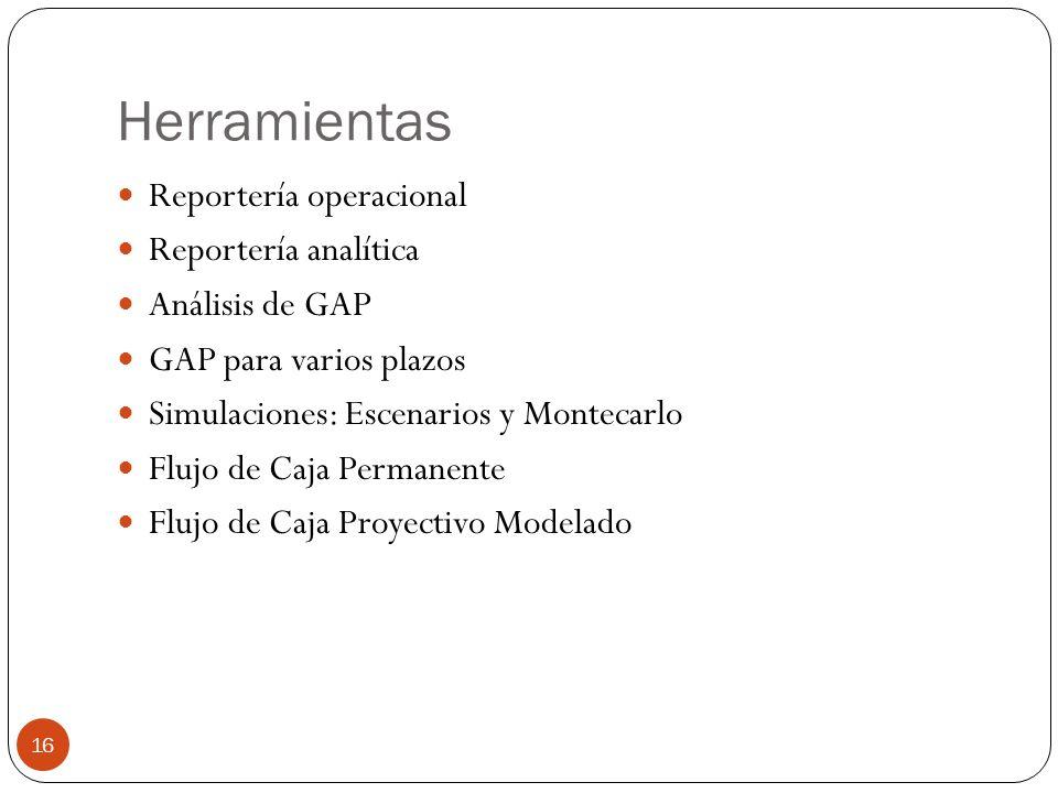 Herramientas Reportería operacional Reportería analítica Análisis de GAP GAP para varios plazos Simulaciones: Escenarios y Montecarlo Flujo de Caja Pe