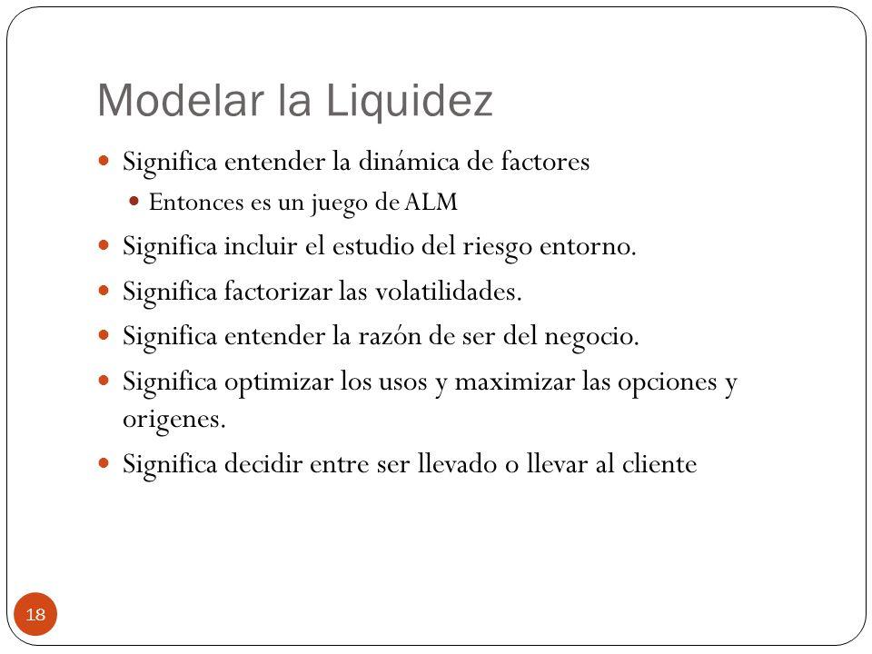 Modelar la Liquidez Significa entender la dinámica de factores Entonces es un juego de ALM Significa incluir el estudio del riesgo entorno. Significa