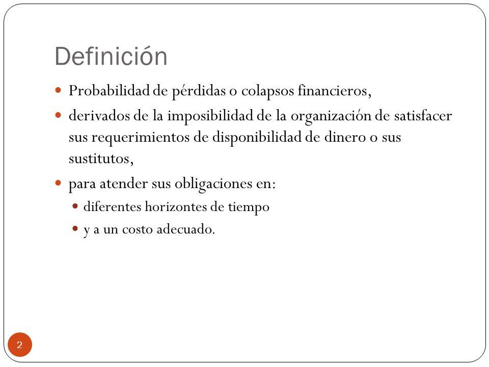 Definición Probabilidad de pérdidas o colapsos financieros, derivados de la imposibilidad de la organización de satisfacer sus requerimientos de dispo