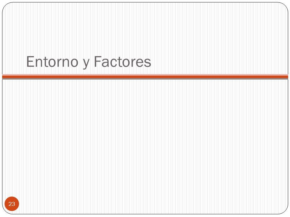 Entorno y Factores 23
