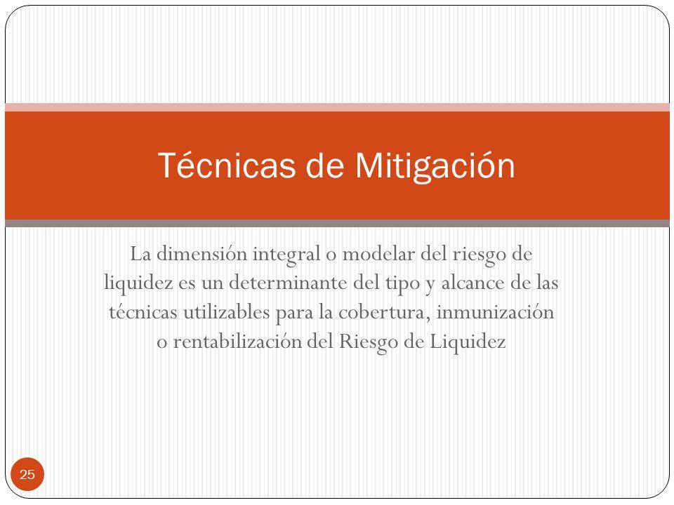 La dimensión integral o modelar del riesgo de liquidez es un determinante del tipo y alcance de las técnicas utilizables para la cobertura, inmunización o rentabilización del Riesgo de Liquidez Técnicas de Mitigación 25