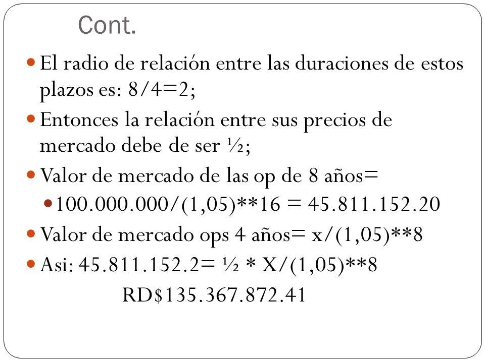 Cont. El radio de relación entre las duraciones de estos plazos es: 8/4=2; Entonces la relación entre sus precios de mercado debe de ser ½; Valor de m