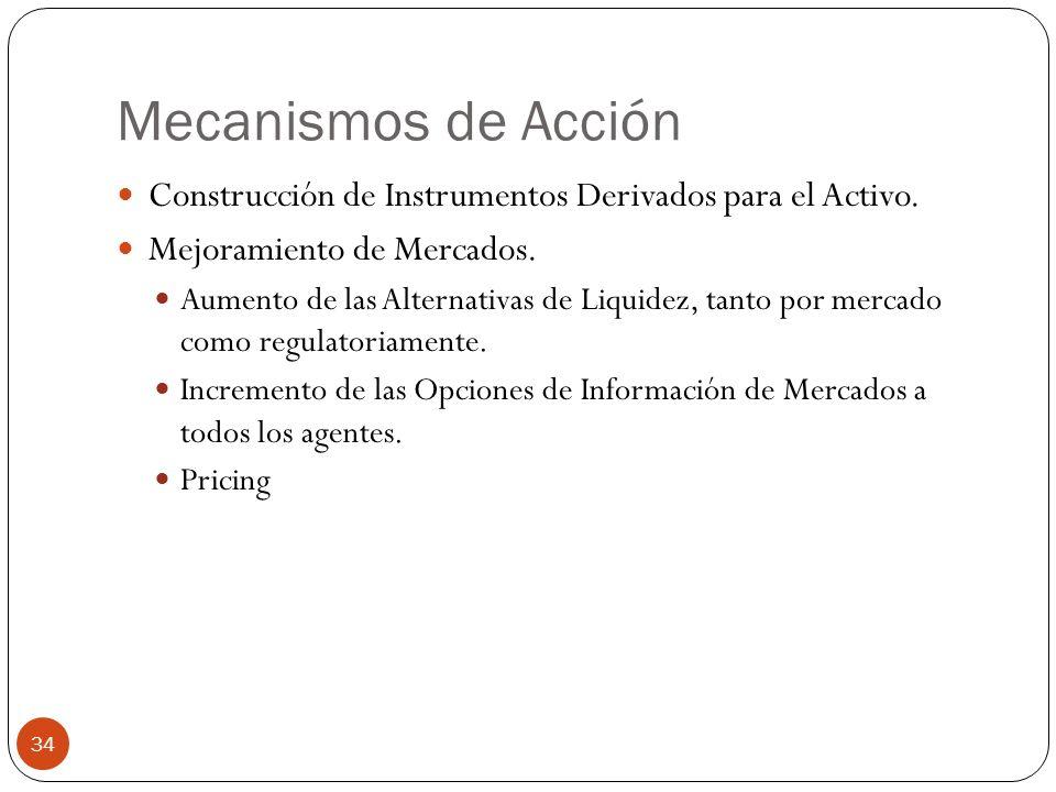Mecanismos de Acción Construcción de Instrumentos Derivados para el Activo. Mejoramiento de Mercados. Aumento de las Alternativas de Liquidez, tanto p