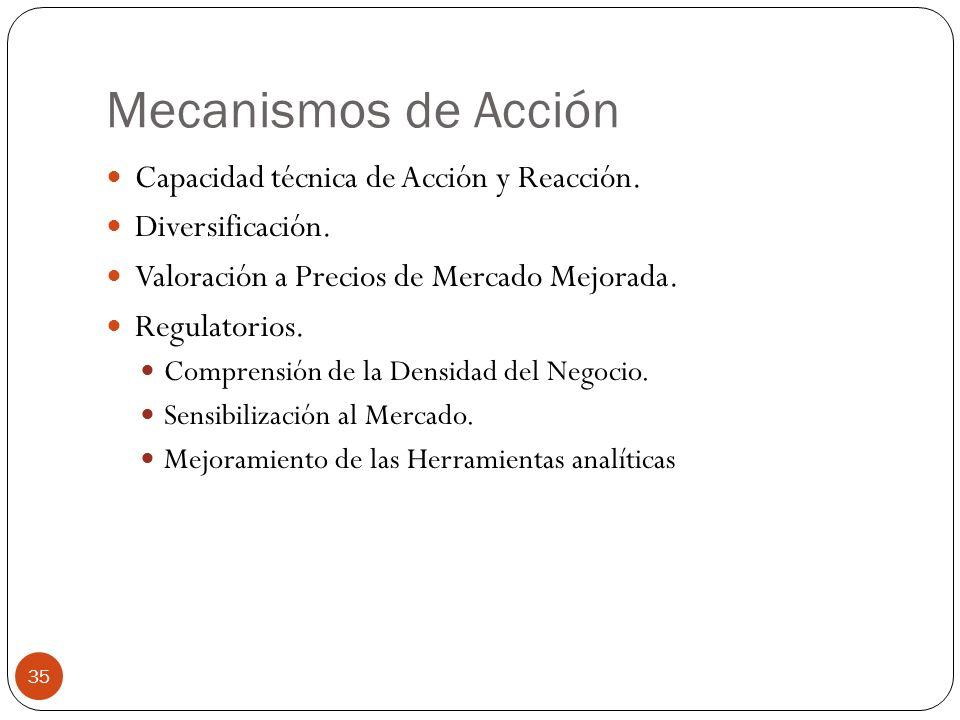 Mecanismos de Acción Capacidad técnica de Acción y Reacción. Diversificación. Valoración a Precios de Mercado Mejorada. Regulatorios. Comprensión de l