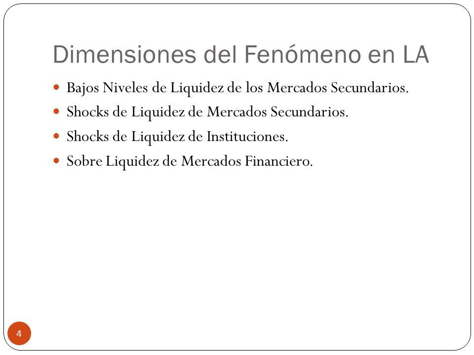Dimensiones del Fenómeno en LA Bajos Niveles de Liquidez de los Mercados Secundarios. Shocks de Liquidez de Mercados Secundarios. Shocks de Liquidez d