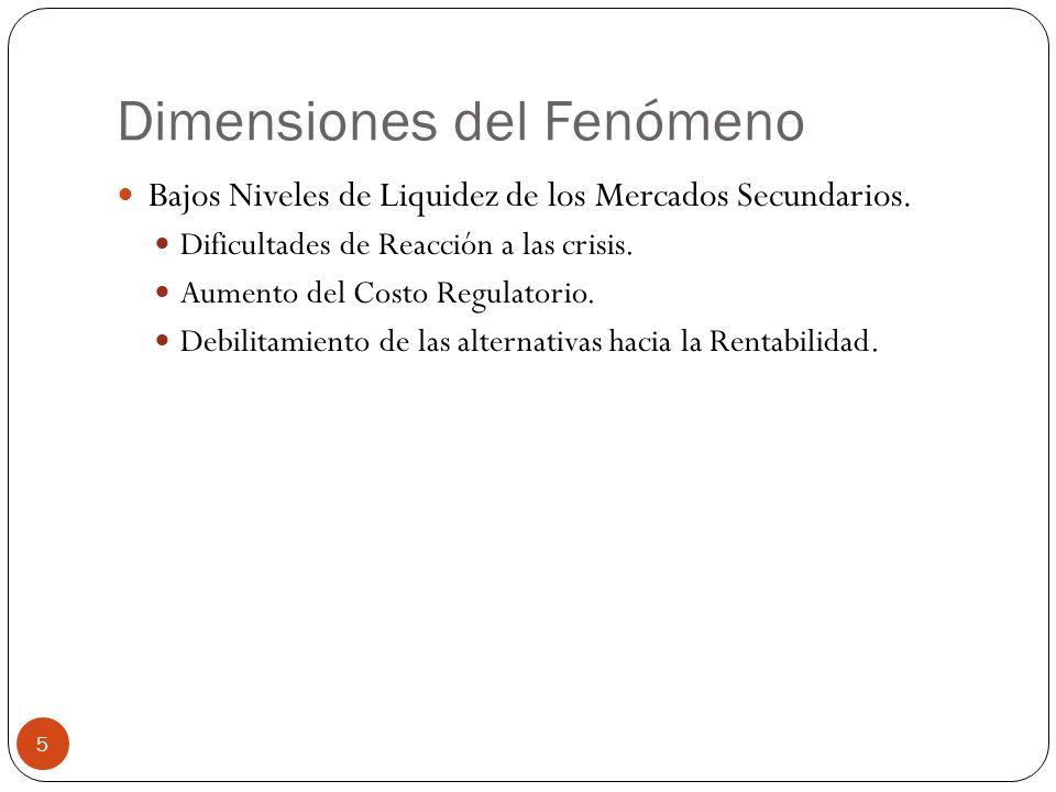 Dimensiones del Fenómeno Bajos Niveles de Liquidez de los Mercados Secundarios. Dificultades de Reacción a las crisis. Aumento del Costo Regulatorio.