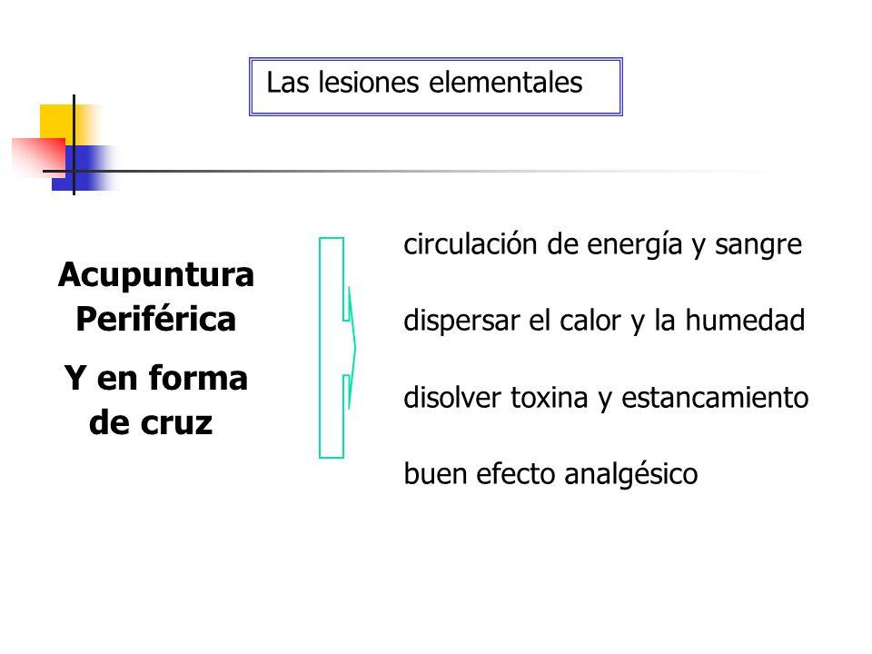 Acupuntura Periférica Y en forma de cruz circulación de energía y sangre dispersar el calor y la humedad disolver toxina y estancamiento buen efecto a