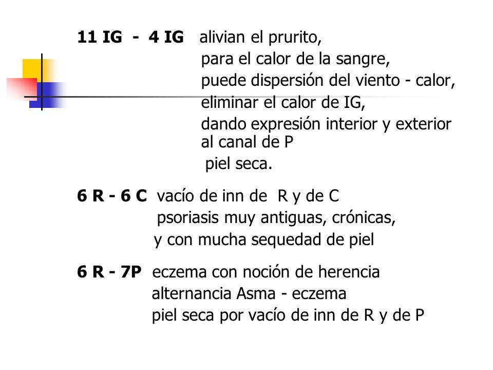11 IG - 4 IG alivian el prurito, para el calor de la sangre, puede dispersión del viento - calor, eliminar el calor de IG, dando expresión interior y