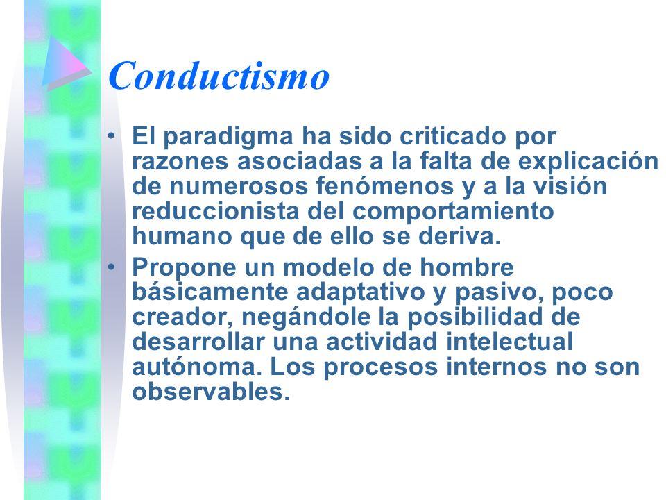 Conductismo El paradigma ha sido criticado por razones asociadas a la falta de explicación de numerosos fenómenos y a la visión reduccionista del comp