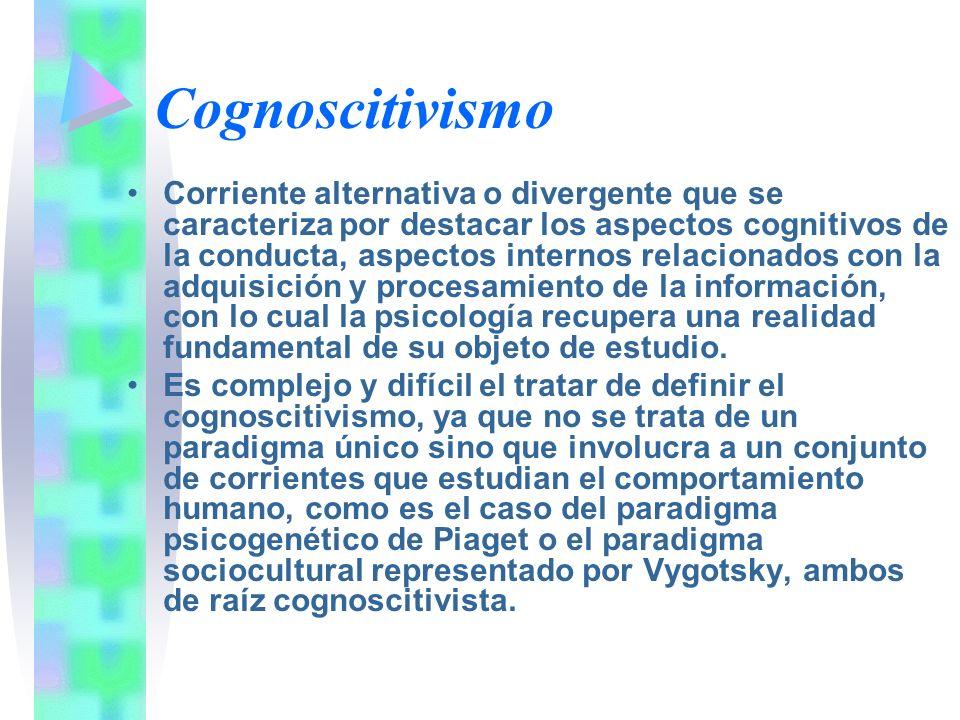 Cognoscitivismo Corriente alternativa o divergente que se caracteriza por destacar los aspectos cognitivos de la conducta, aspectos internos relaciona