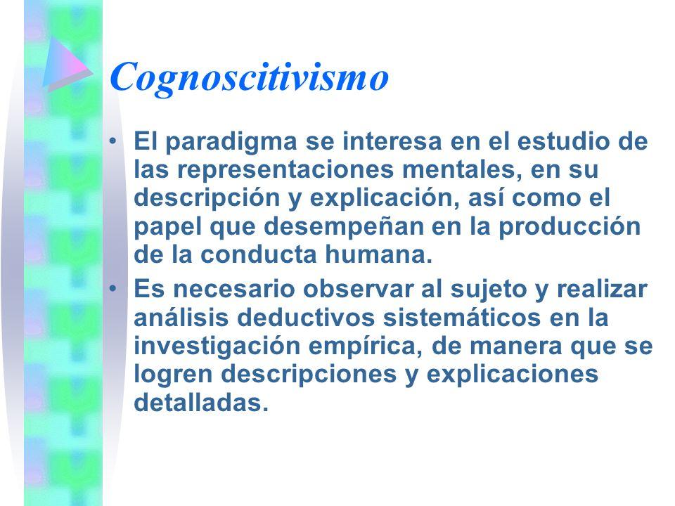Cognoscitivismo El paradigma se interesa en el estudio de las representaciones mentales, en su descripción y explicación, así como el papel que desemp