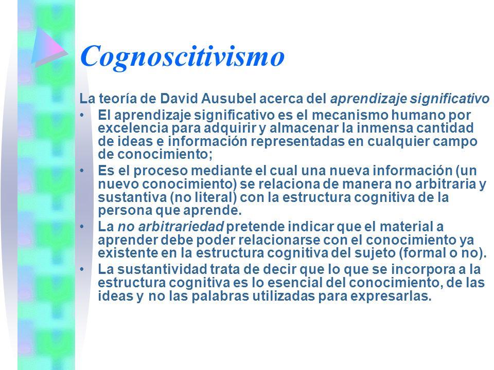 Cognoscitivismo La teoría de David Ausubel acerca del aprendizaje significativo El aprendizaje significativo es el mecanismo humano por excelencia par