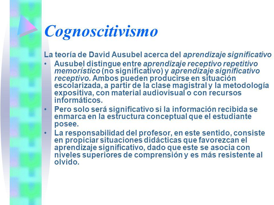 Cognoscitivismo La teoría de David Ausubel acerca del aprendizaje significativo Ausubel distingue entre aprendizaje receptivo repetitivo memorístico (