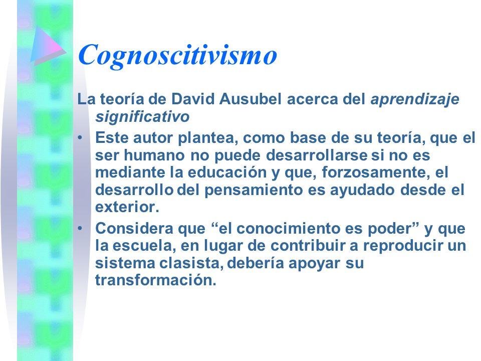 Cognoscitivismo La teoría de David Ausubel acerca del aprendizaje significativo Este autor plantea, como base de su teoría, que el ser humano no puede