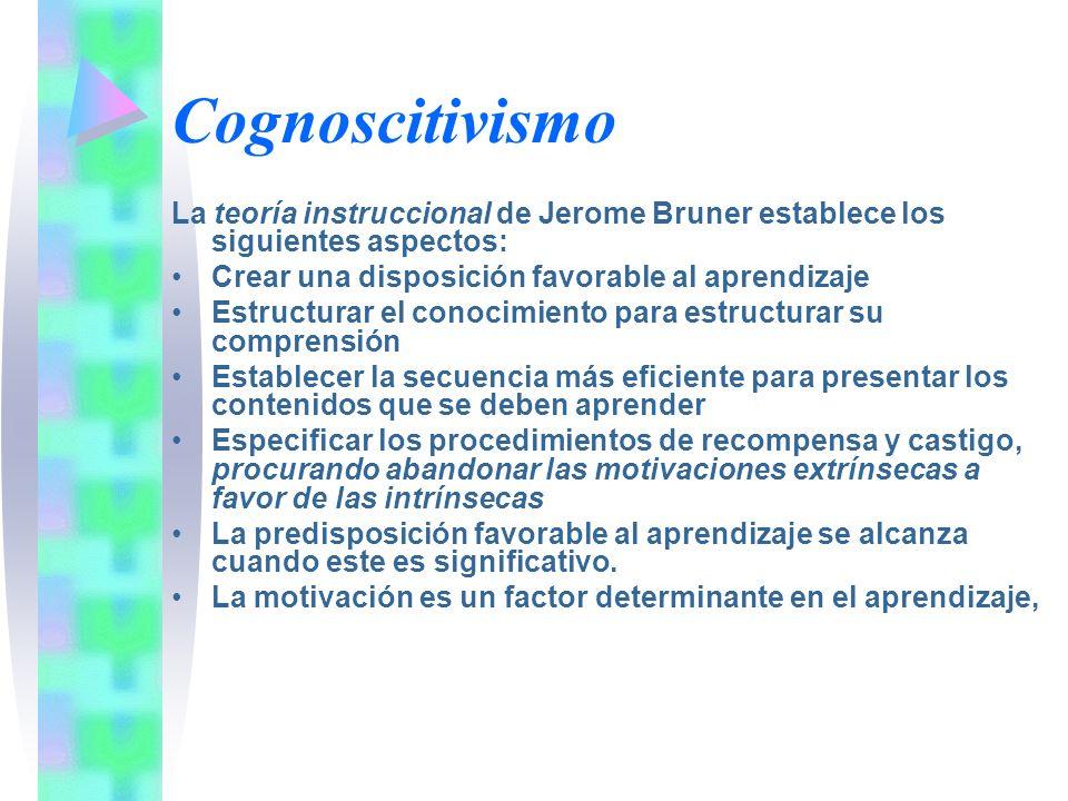 Cognoscitivismo La teoría instruccional de Jerome Bruner establece los siguientes aspectos: Crear una disposición favorable al aprendizaje Estructurar