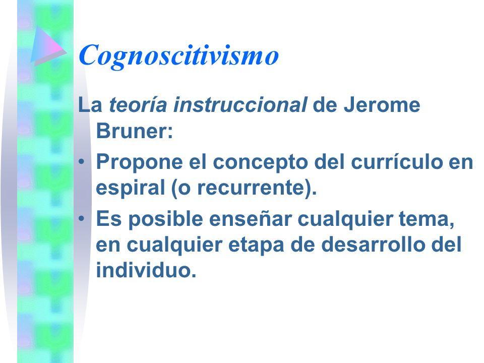 Cognoscitivismo La teoría instruccional de Jerome Bruner: Propone el concepto del currículo en espiral (o recurrente). Es posible enseñar cualquier te