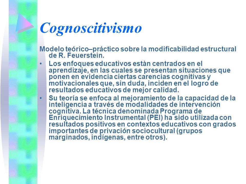 Cognoscitivismo Modelo teórico–práctico sobre la modificabilidad estructural de R. Feuerstein. Los enfoques educativos estàn centrados en el aprendiza