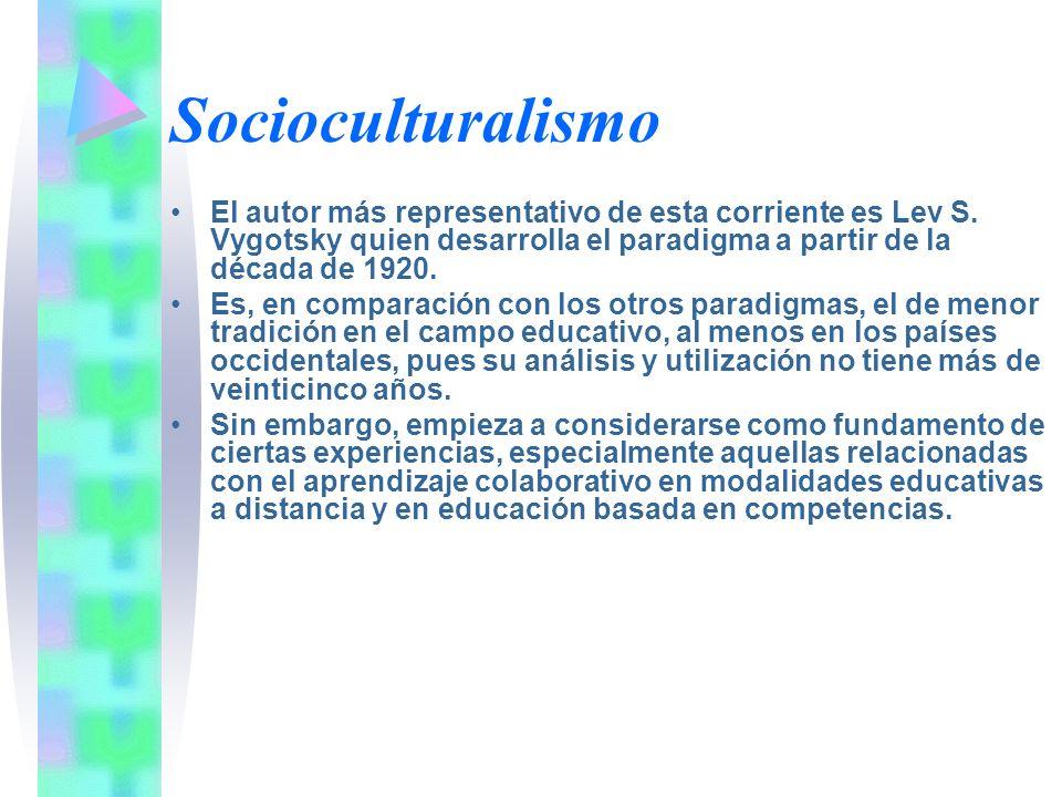 Socioculturalismo El autor más representativo de esta corriente es Lev S. Vygotsky quien desarrolla el paradigma a partir de la década de 1920. Es, en
