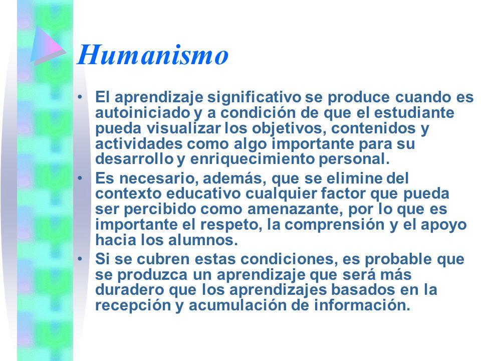 Humanismo El aprendizaje significativo se produce cuando es autoiniciado y a condición de que el estudiante pueda visualizar los objetivos, contenidos