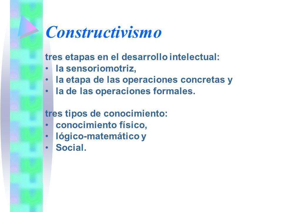 Constructivismo tres etapas en el desarrollo intelectual: la sensoriomotriz, la etapa de las operaciones concretas y la de las operaciones formales. t