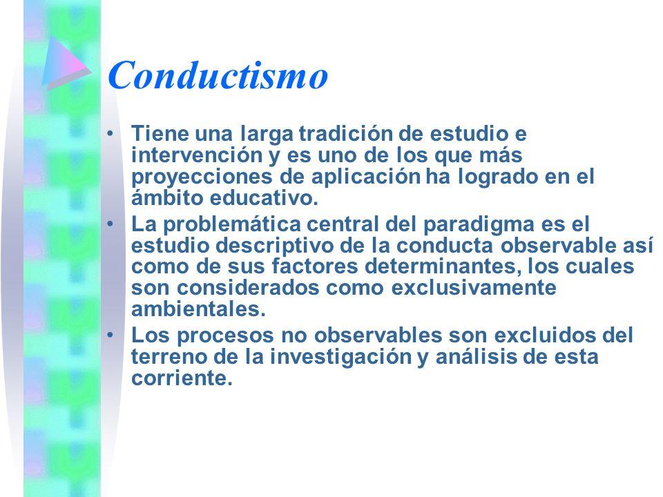 Conductismo Tiene una larga tradición de estudio e intervención y es uno de los que más proyecciones de aplicación ha logrado en el ámbito educativo.