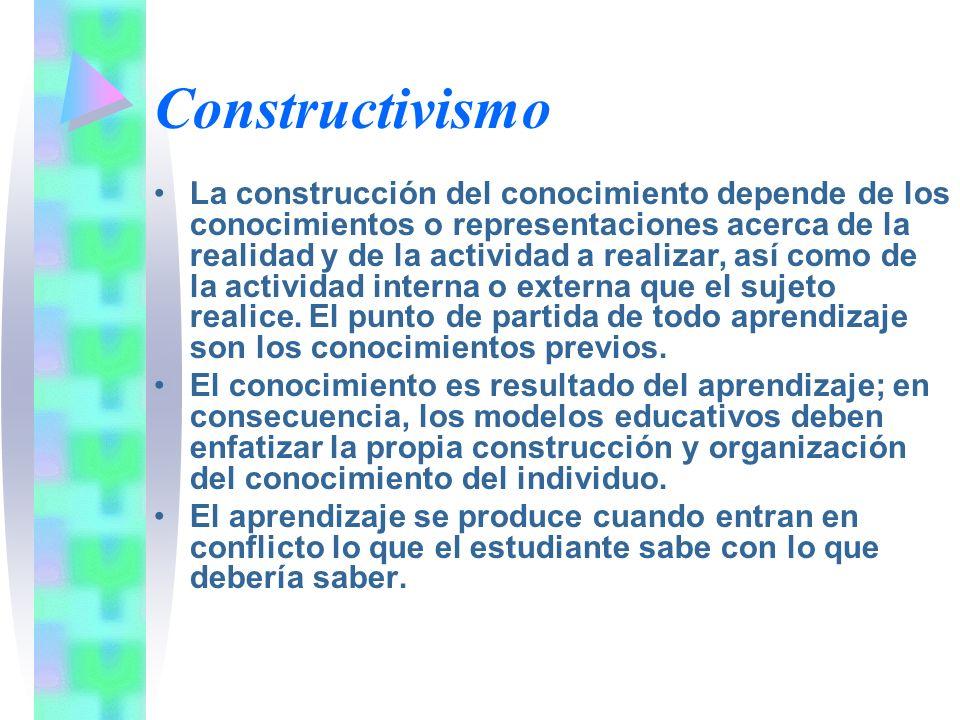 Constructivismo La construcción del conocimiento depende de los conocimientos o representaciones acerca de la realidad y de la actividad a realizar, a