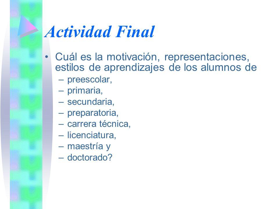 Actividad Final Cuál es la motivación, representaciones, estilos de aprendizajes de los alumnos de –preescolar, –primaria, –secundaria, –preparatoria,