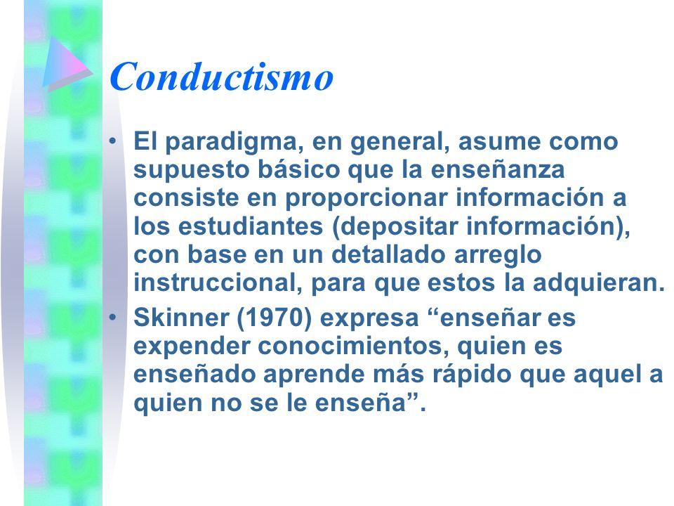 Conductismo El paradigma, en general, asume como supuesto básico que la enseñanza consiste en proporcionar información a los estudiantes (depositar in
