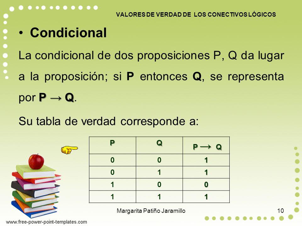 Condicional P Q La condicional de dos proposiciones P, Q da lugar a la proposición; si P entonces Q, se representa por P Q.