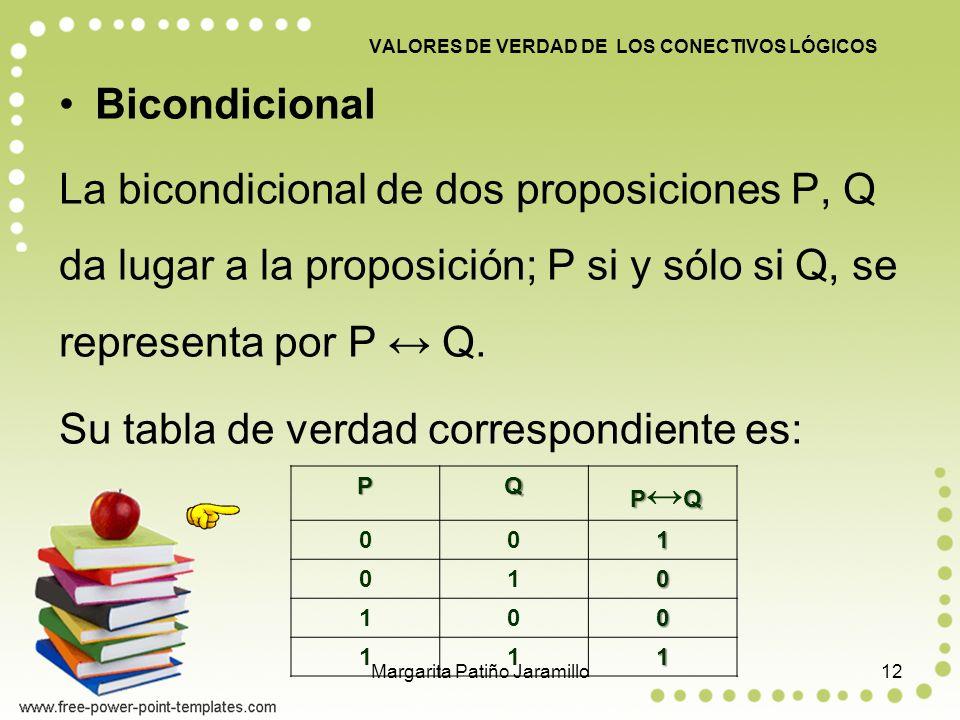 Bicondicional La bicondicional de dos proposiciones P, Q da lugar a la proposición; P si y sólo si Q, se representa por P Q.