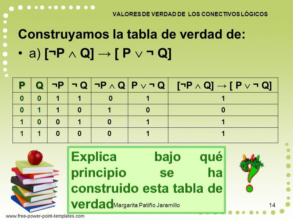 Construyamos la tabla de verdad de: a) [¬P Q] [ P ¬ Q] VALORES DE VERDAD DE LOS CONECTIVOS LÓGICOSPQ¬P¬ Q ¬P QP ¬ Q [¬P Q] [ P ¬ Q] 0011 011 0110100 1001011 1100011 14Margarita Patiño Jaramillo