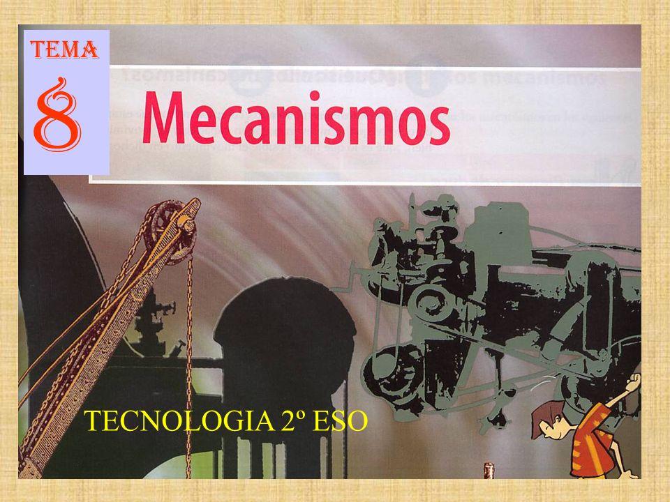 Soportes o cojinetes Mecanismos de acumulación de energía Los muelles absorben energía cuando son sometidos a cierta presión.