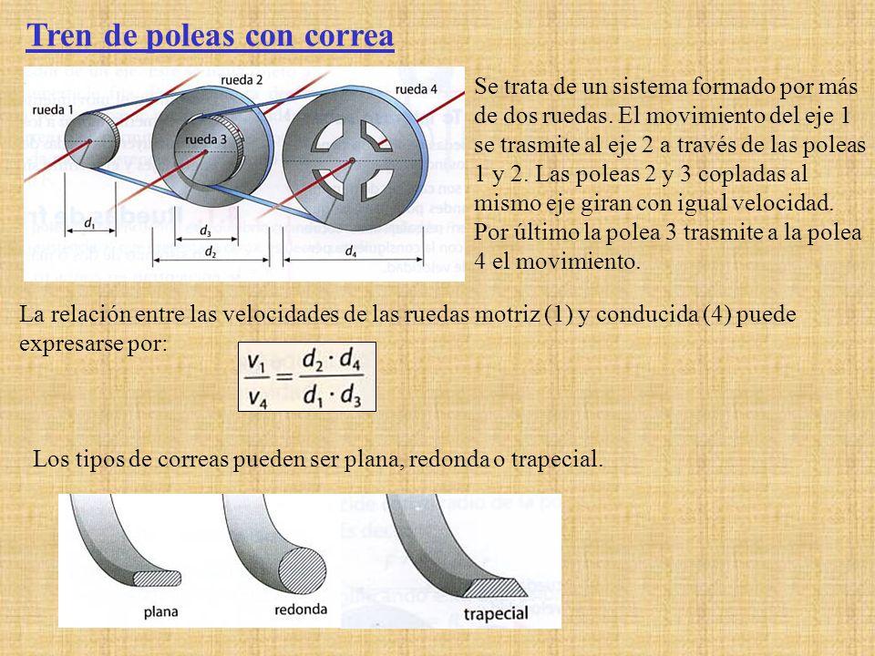 Tren de poleas con correa Se trata de un sistema formado por más de dos ruedas. El movimiento del eje 1 se trasmite al eje 2 a través de las poleas 1