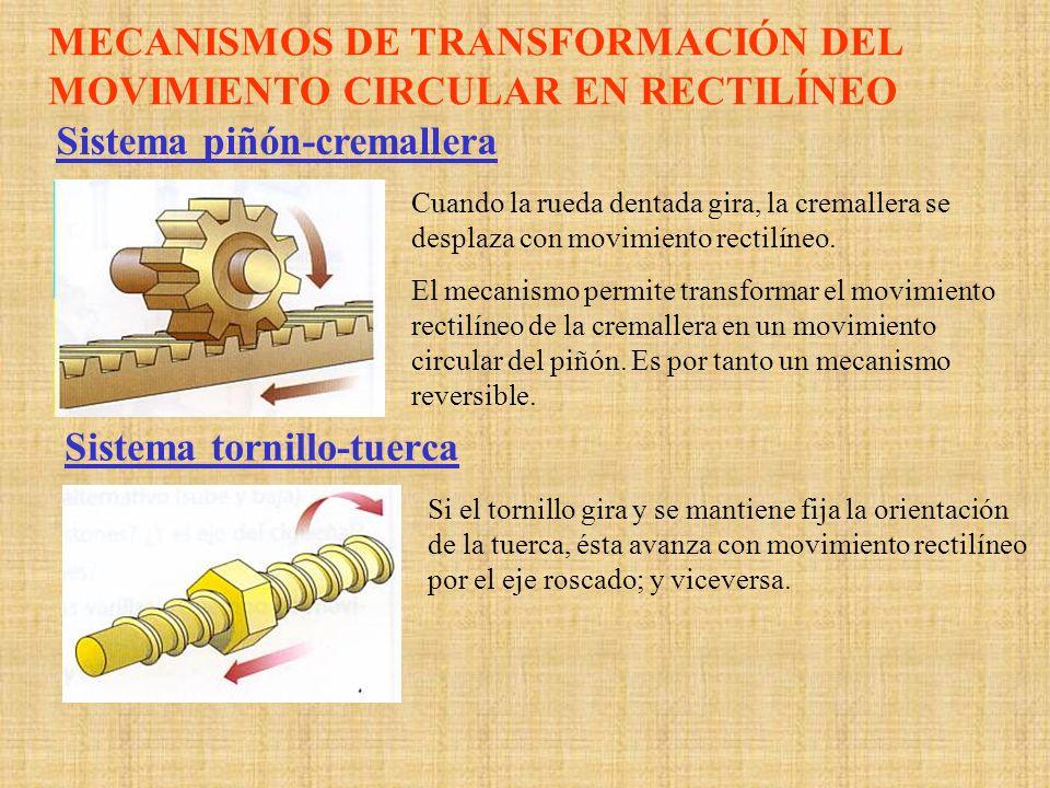 MECANISMOS DE TRANSFORMACIÓN DEL MOVIMIENTO CIRCULAR EN RECTILÍNEO Sistema piñón-cremallera Cuando la rueda dentada gira, la cremallera se desplaza co