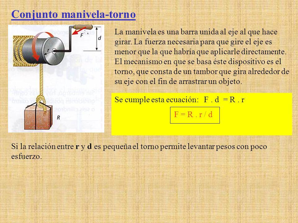 Conjunto manivela-torno La manivela es una barra unida al eje al que hace girar. La fuerza necesaria para que gire el eje es menor que la que habría q