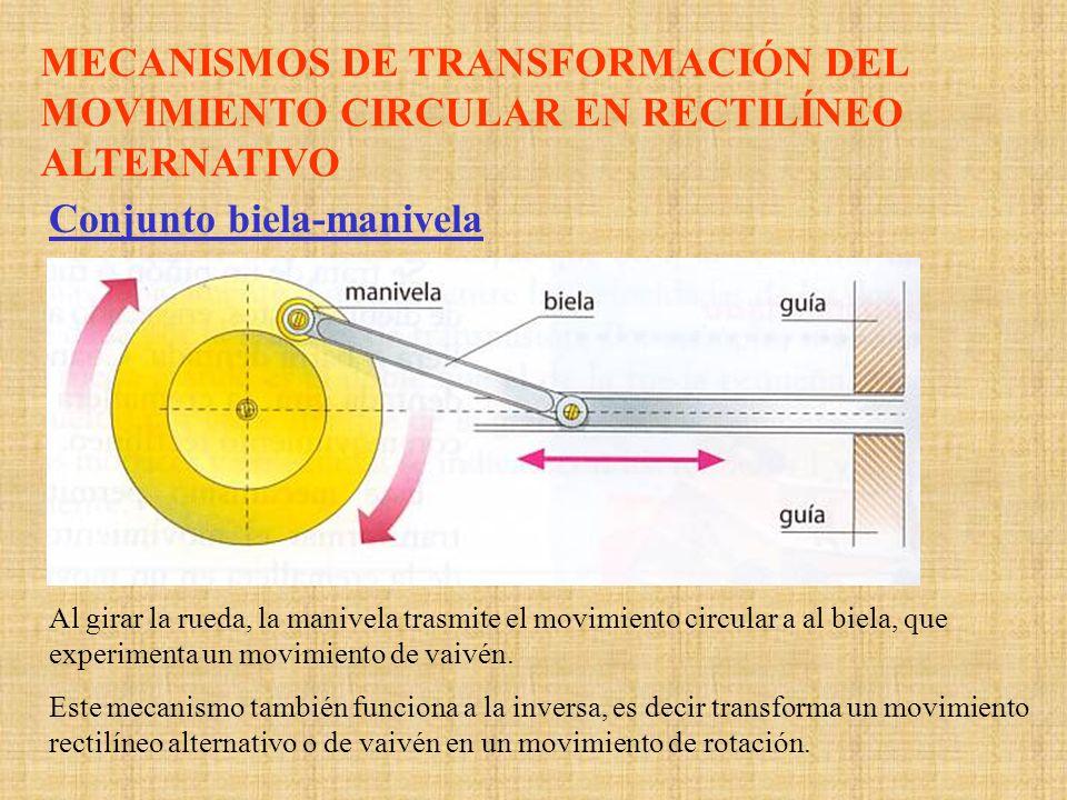 MECANISMOS DE TRANSFORMACIÓN DEL MOVIMIENTO CIRCULAR EN RECTILÍNEO ALTERNATIVO Conjunto biela-manivela Al girar la rueda, la manivela trasmite el movi