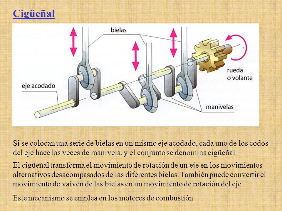 Cigüeñal Si se colocan una serie de bielas en un mismo eje acodado, cada uno de los codos del eje hace las veces de manivela, y el conjunto se denomin