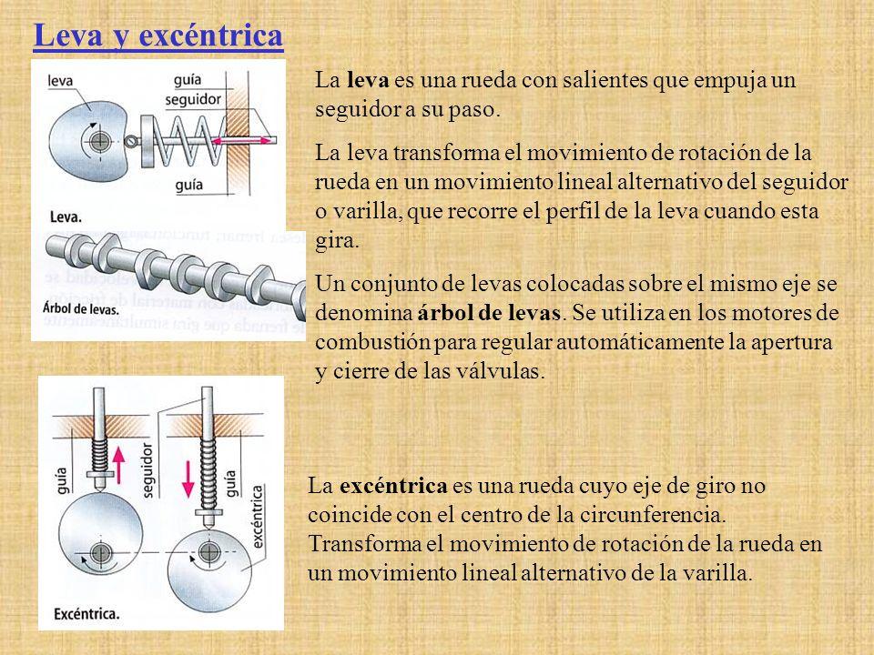 Leva y excéntrica La leva es una rueda con salientes que empuja un seguidor a su paso. La leva transforma el movimiento de rotación de la rueda en un