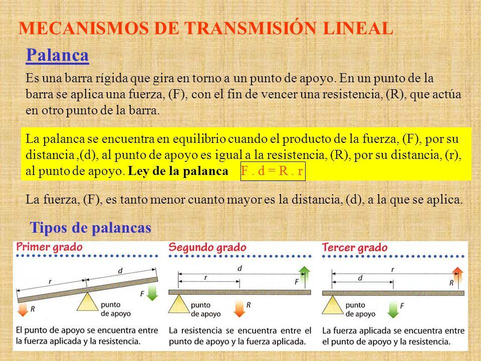MECANISMOS DE TRANSMISIÓN LINEAL Palanca Es una barra rígida que gira en torno a un punto de apoyo. En un punto de la barra se aplica una fuerza, (F),