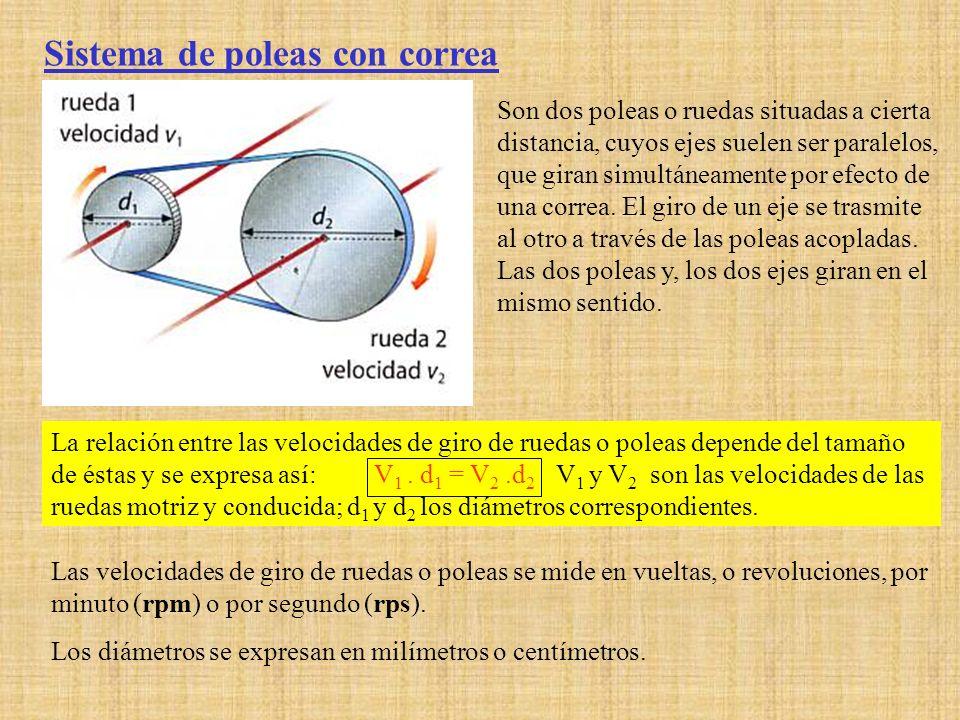 Sistema de poleas con correa Son dos poleas o ruedas situadas a cierta distancia, cuyos ejes suelen ser paralelos, que giran simultáneamente por efect