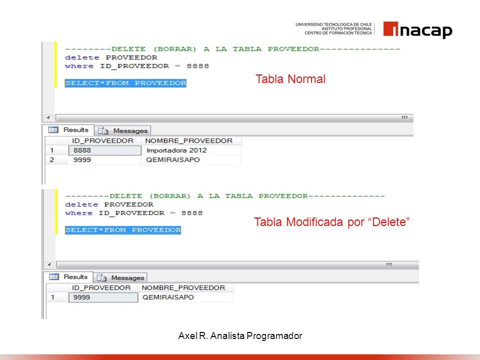 Tabla Normal Tabla Modificada por Delete Axel R. Analista Programador