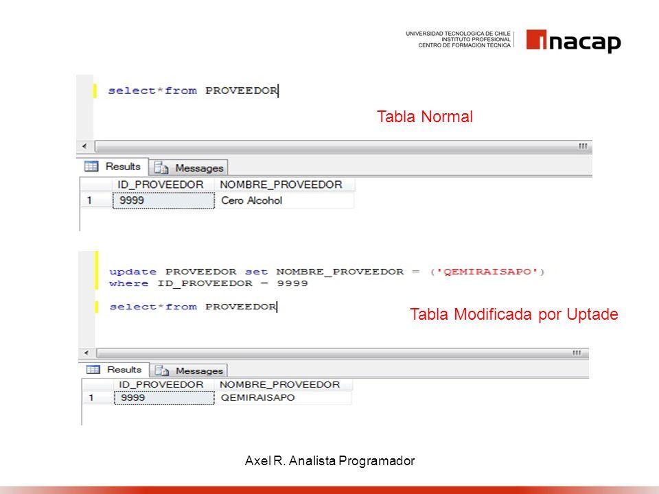 Tabla Normal Tabla Modificada por Uptade Axel R. Analista Programador