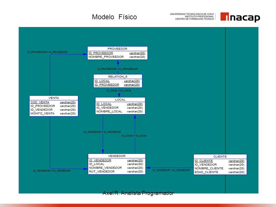 Crear Tabla Proveedor Insertar Valores a la tabla Consulta Lo que muestra la consulta Axel R.