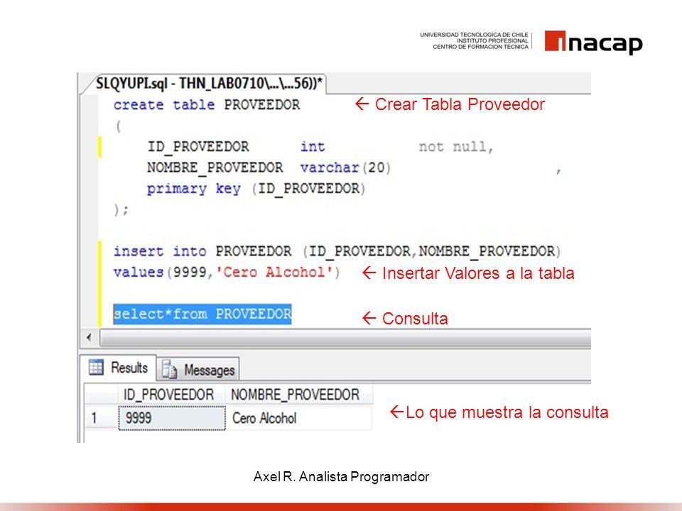 Crear Tabla Proveedor Insertar Valores a la tabla Consulta Lo que muestra la consulta Axel R. Analista Programador