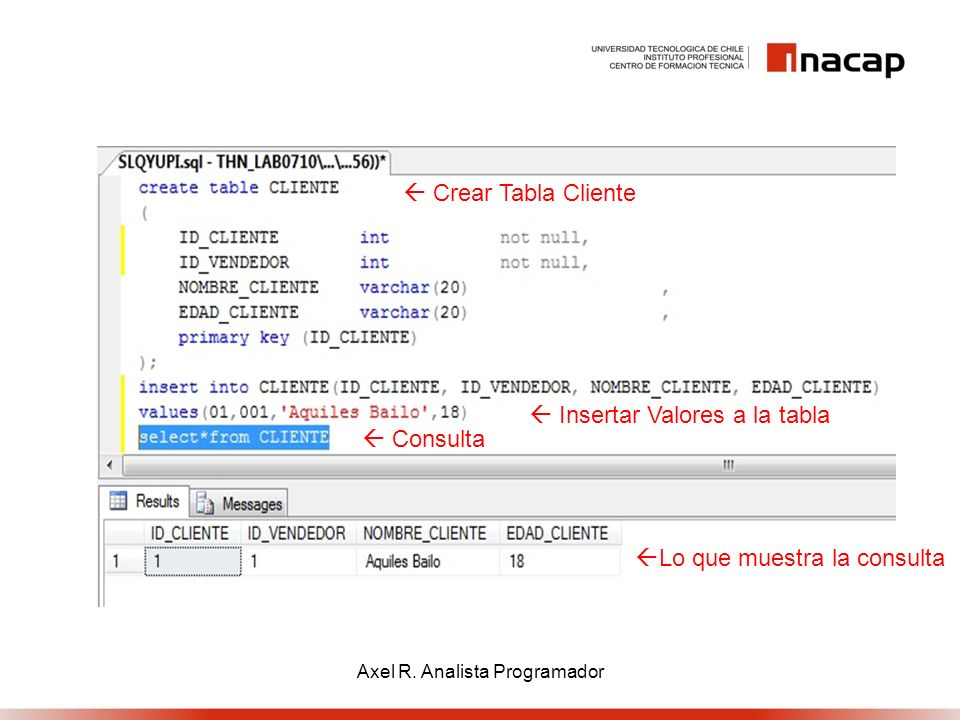 Crear Tabla Cliente Insertar Valores a la tabla Consulta Lo que muestra la consulta Axel R. Analista Programador
