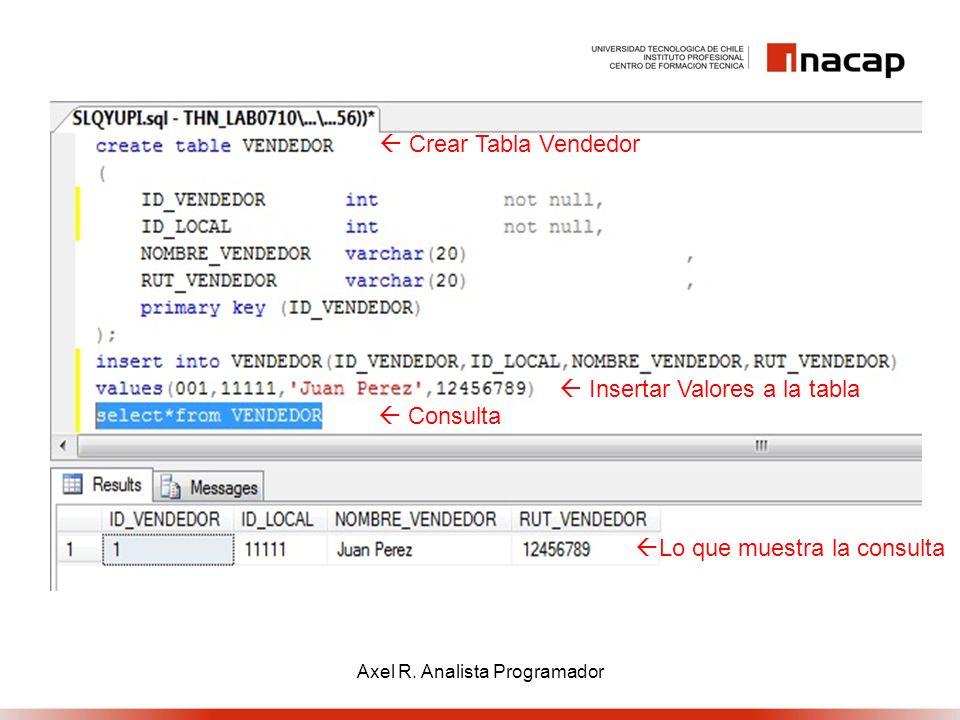 Crear Tabla Vendedor Insertar Valores a la tabla Consulta Lo que muestra la consulta Axel R. Analista Programador