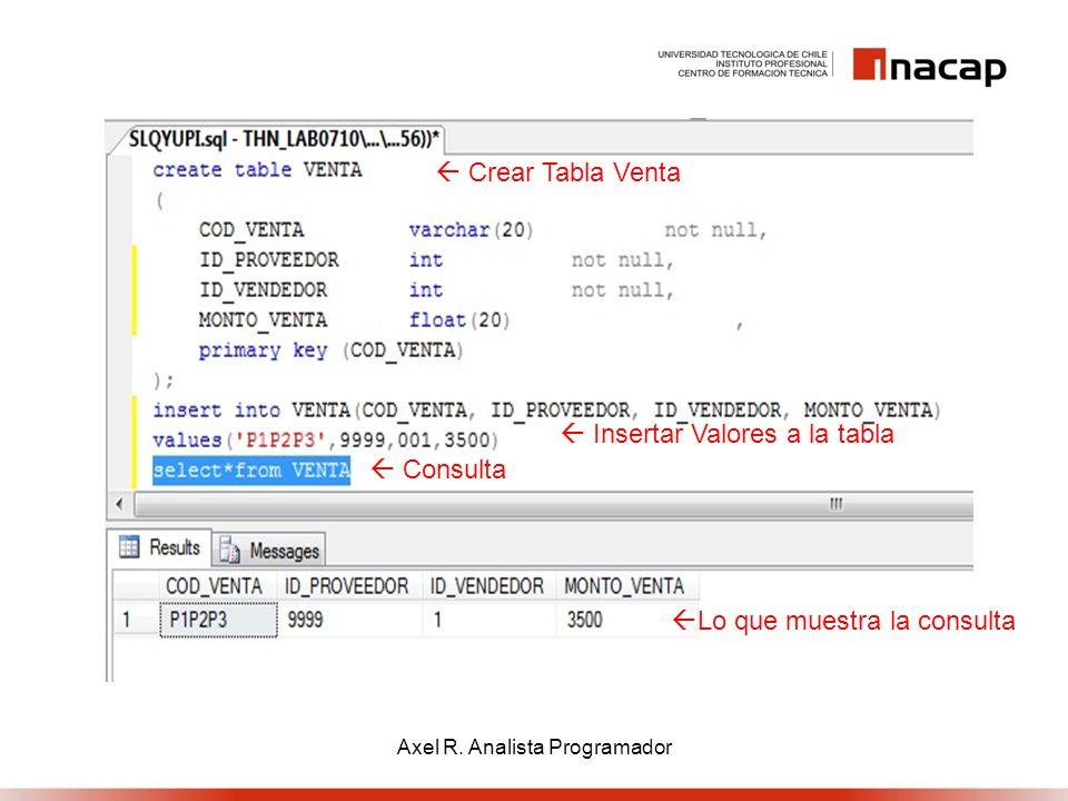 Crear Tabla Venta Insertar Valores a la tabla Consulta Lo que muestra la consulta Axel R. Analista Programador