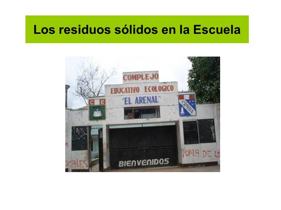Residuos Orgánicos Residuos Inorgánicos (Reaprovechables) Producto Terminado CENTRO DE ACOPIO RELLENO SANITARIO FÁBRICA Parques, jardines y agricultores locales Instituciones Educativas ENTREGA A RECICLADORES/ COMERCIALIZACIÓN GENERACIÓN SEGREGACIÓN Y ALMACENAMIENTO RECOLECCIÓNTRANSPORTE DISPOSICIÓN FINAL TRANSFERENCIA Residuos No Reaprovechables PLANTA DE TRATAMIENTO MAYORISTA PLANTA DE TRANSFERENCIA Ciudad Ciclo de los RRSS
