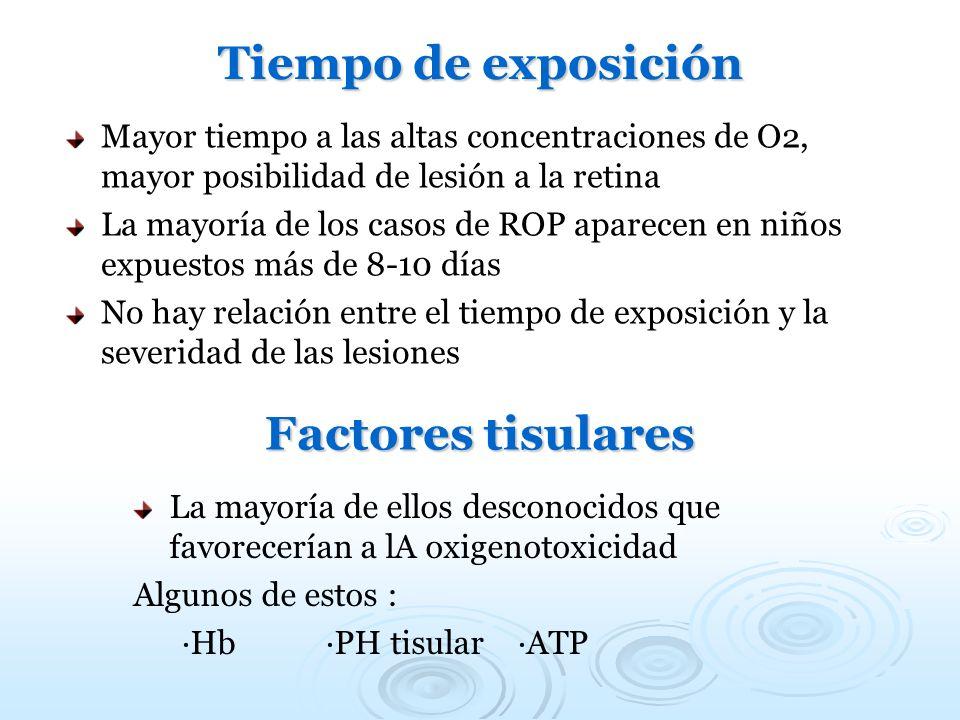Tiempo de exposición Mayor tiempo a las altas concentraciones de O2, mayor posibilidad de lesión a la retina La mayoría de los casos de ROP aparecen e
