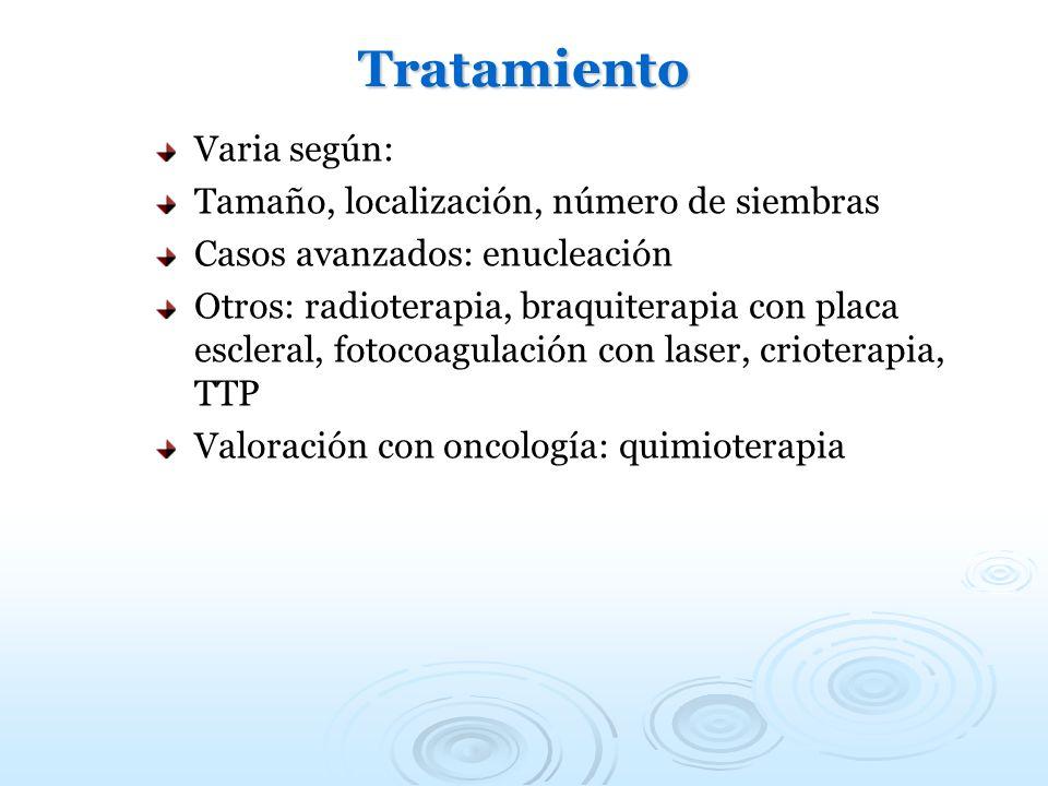 Tratamiento Varia según: Tamaño, localización, número de siembras Casos avanzados: enucleación Otros: radioterapia, braquiterapia con placa escleral,